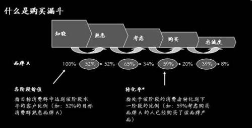 电路 电路图 电子 设计 素材 原理图 500_255