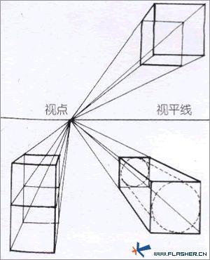 两个物体结合设计素描
