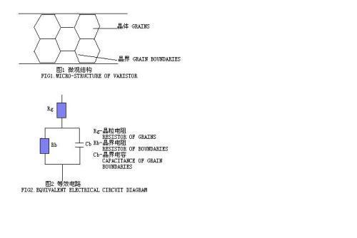 氧化锌压敏电阻器的原理简介与使用