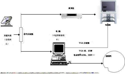 农村室内暗电路布线图