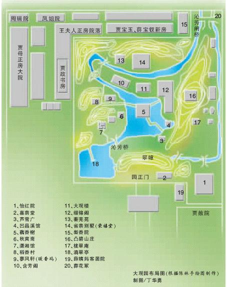 荣国府和大观园正确的结构布局图